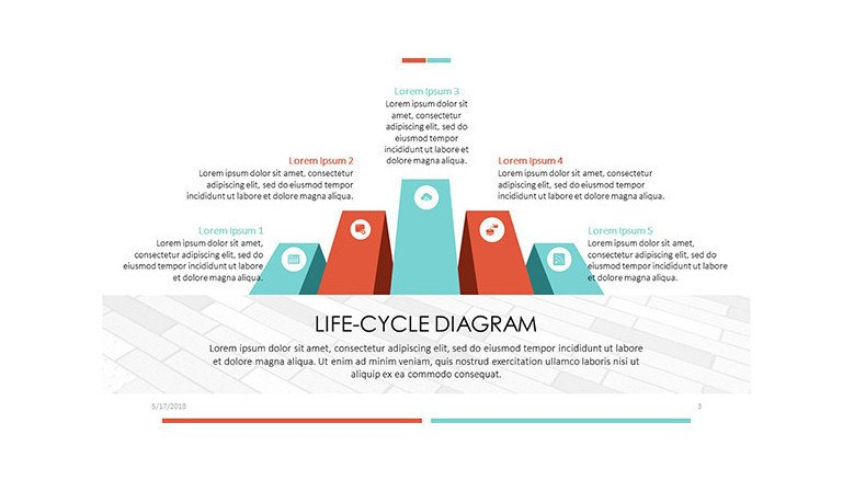 life-cycle diagram in bar chart with text box