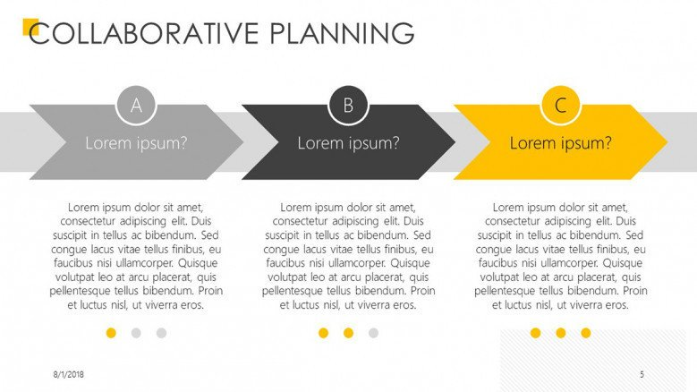 planning in process chart with text summary