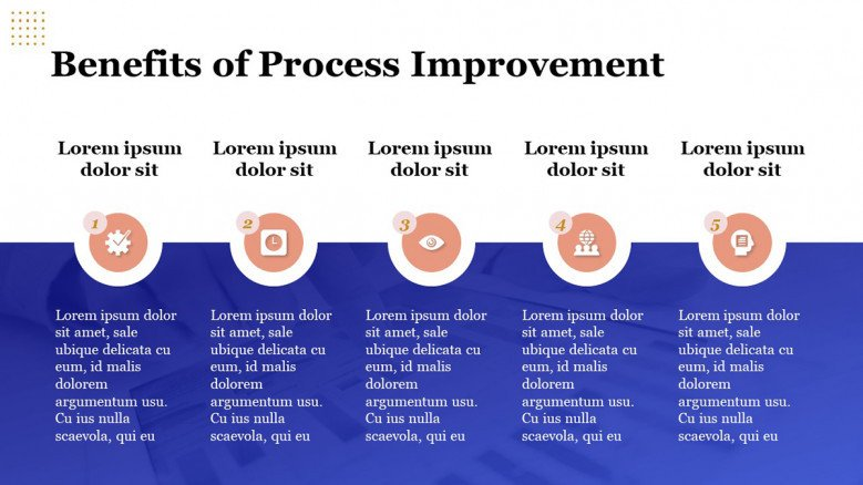 Five-column slide for benefits of Process Improvement in the organization