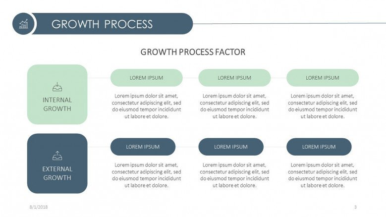 growth process key key factors in text boxes