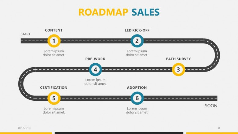 business roadmap presentation roadmap sales slide in timeline