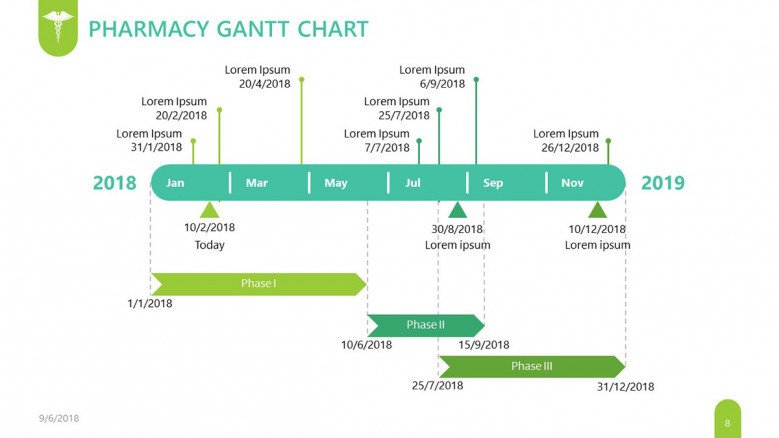 pharmacy gantt chart slide for pharmaceutical presentation