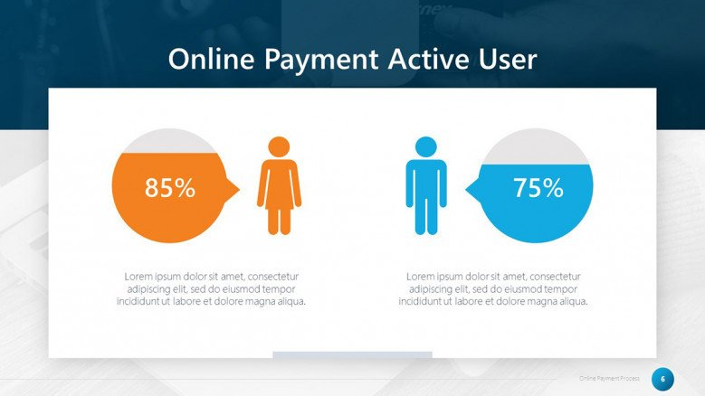 Online Payment Users Slide