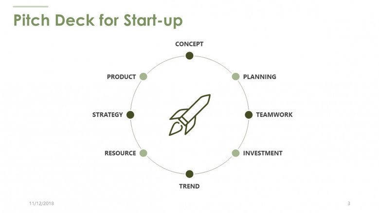 pitch deck for start up in cycle chart