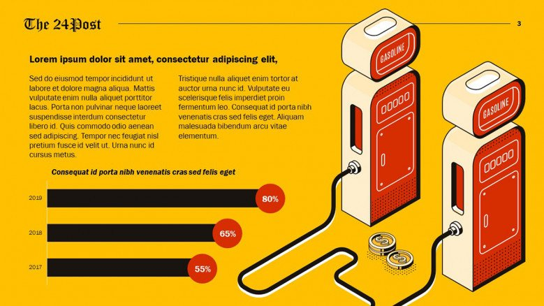Newspaper-style slide with Gas Stations illustrations and bar charts