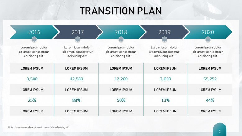 Blue yearly timeline for a transition plan presentation