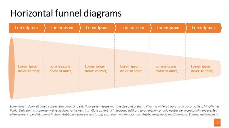 Conversion Funnel Template in PowerPoint