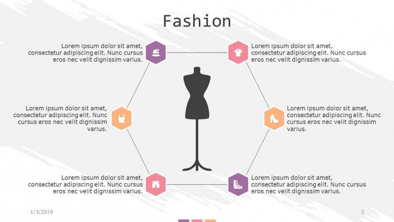 fashion cycle chart with comment texts