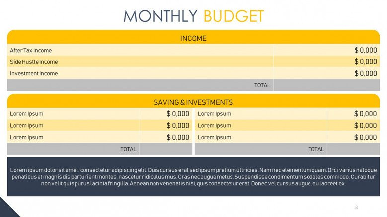 Monthly budget chart for income, savings, and investments