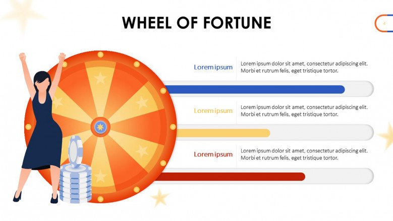 Wheel of fortune with three colorful progress bars
