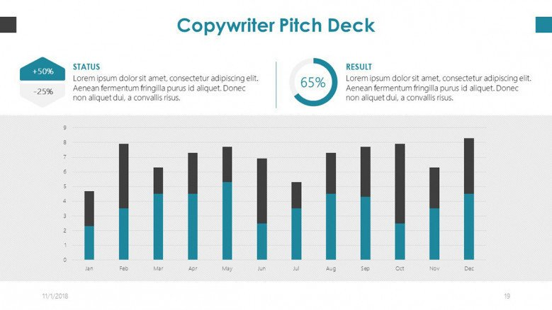 copywriter pitch deck in data driven vertical bar graph and circle chart
