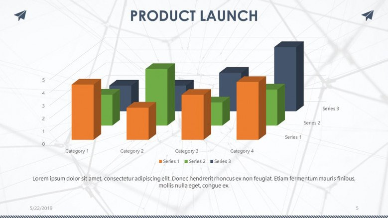 product launch in bar chart
