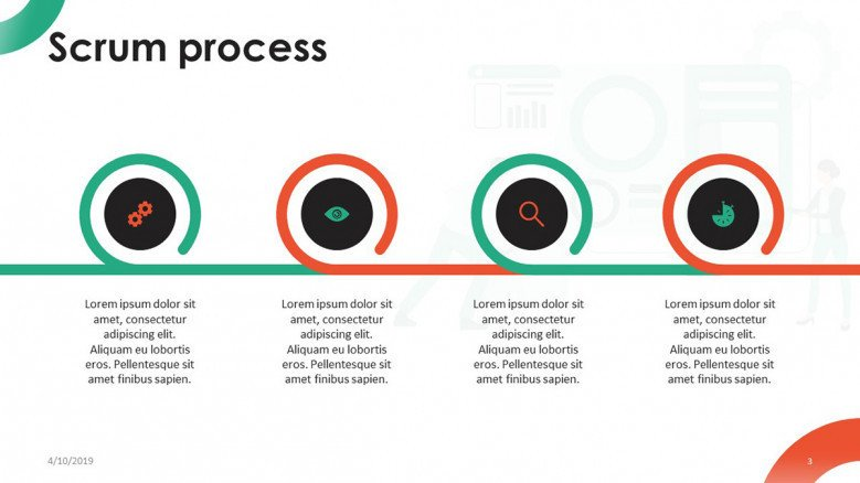 scrum process in four key points