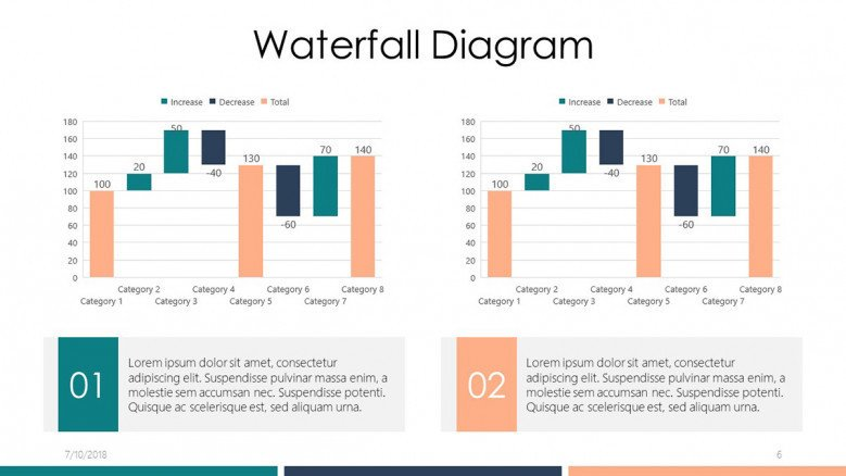 comparative waterfall chart diagram slide with text