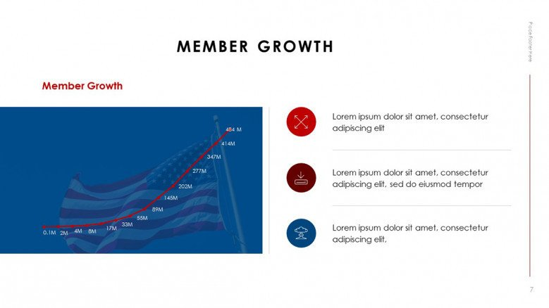 Member Growth Slide with line chart