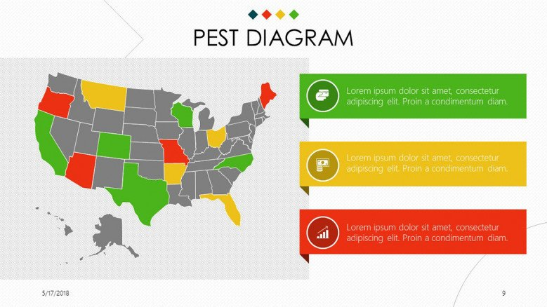 PEST Diagram map illustrated with brief explanations