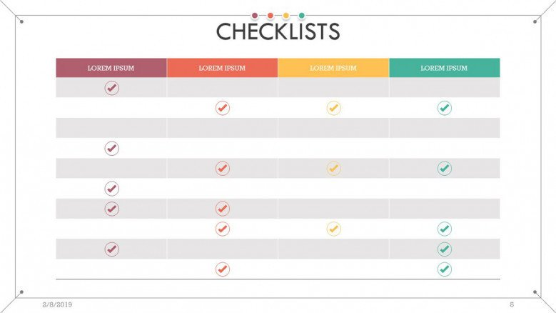 checklist presentation in table