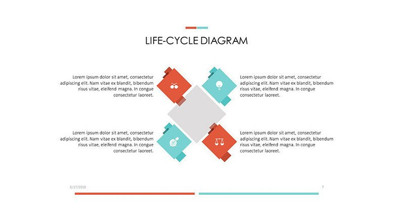 life cycle diagram in four key factors with text