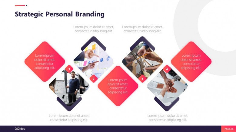 Visual roadmap for a personal branding strategy