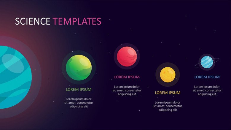 Creative 4-step roadmap with colorful illustrations of planets
