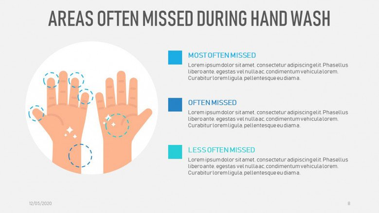 Hand washing slide with clean hands illustration