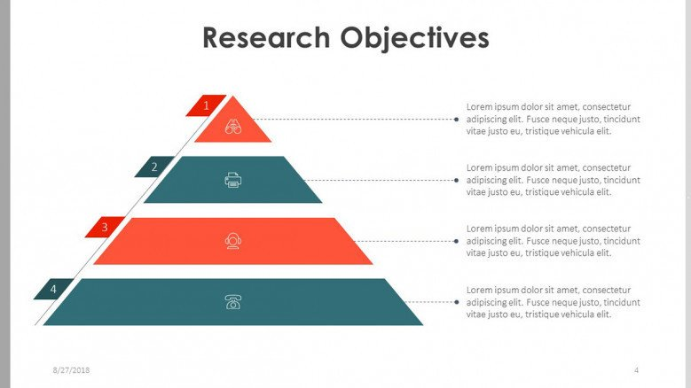 Bachelor Thesis Presentation Objectives