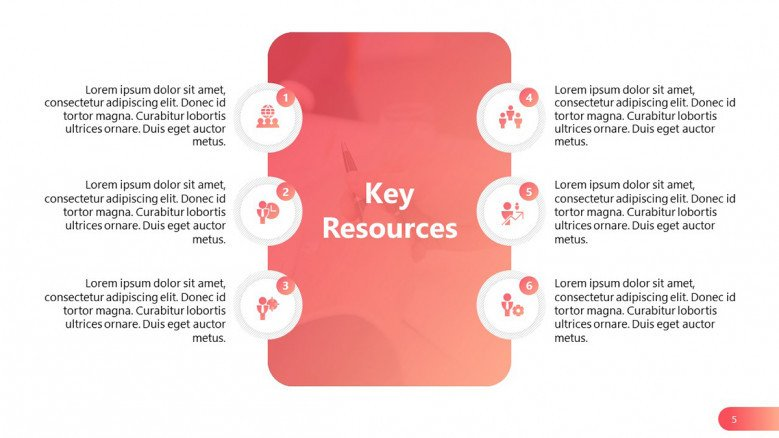 key resources from business model canvas
