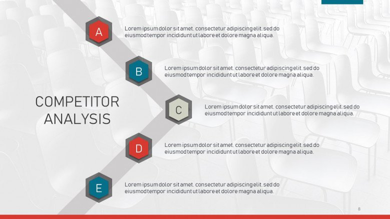 competitor analysis factors