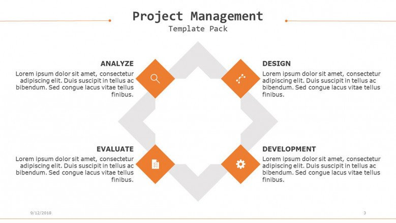 project management slide with four key factors analysis