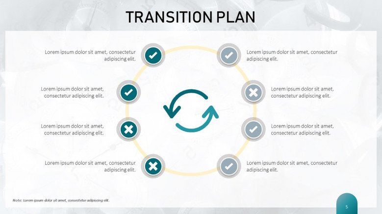 Eight-stage cycle diagram for a transition plan presentation