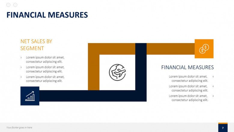 aviation 'financial measures' slide with icons and text