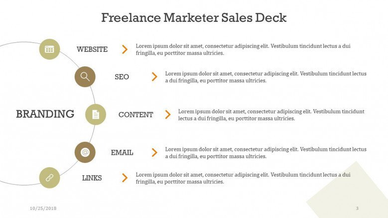 freelance marketer sales cycle chart in five cycles for branding
