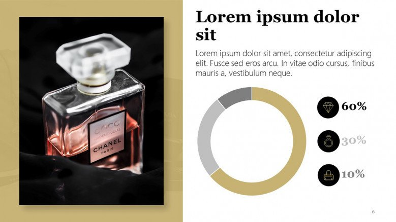 Luxury brand's product review with circle chart