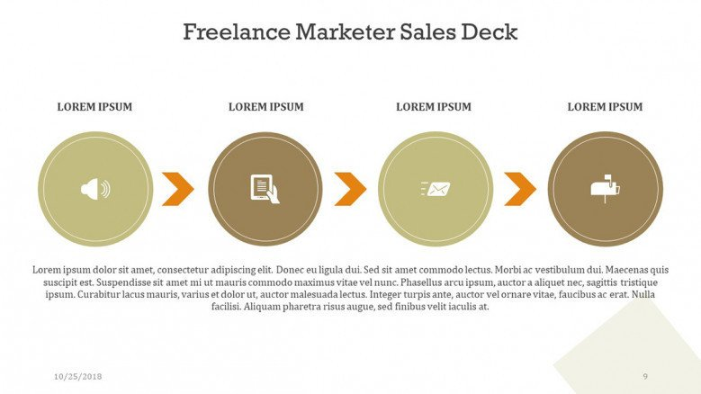 freelance marketer sales slide in process chart