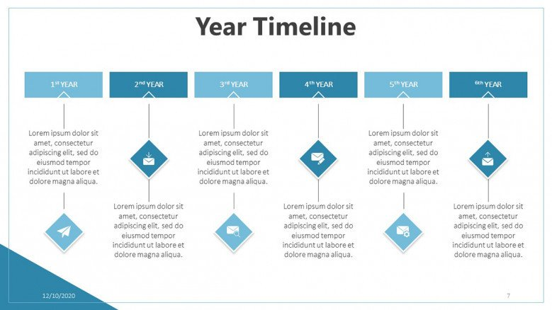 Six-stage Year Timeline