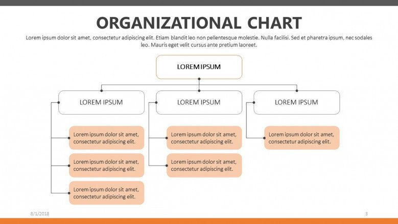 organizational chart work role with comment box
