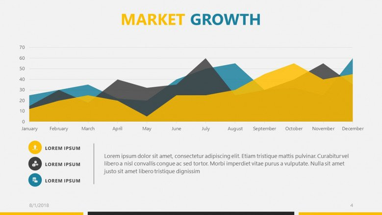 business roadmap presentation market growth slide in month chart
