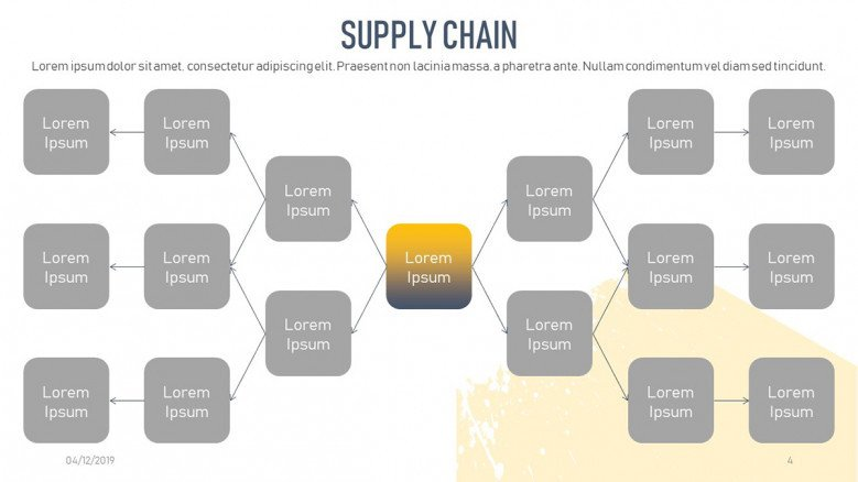 Product Supply Chain Network Slide