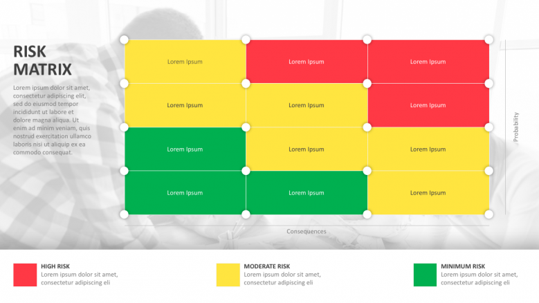 tricolor risk matrix boxes