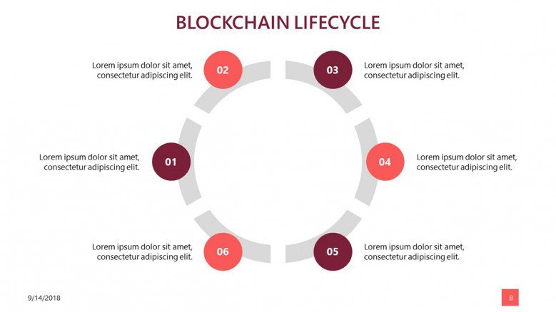 block chain data presentation in life cycle chart