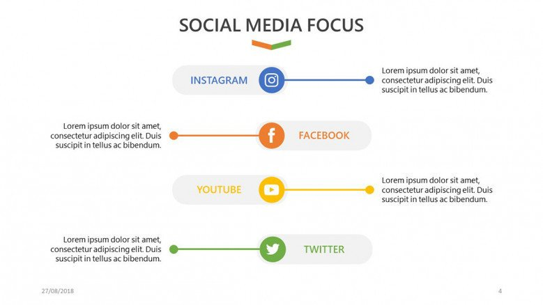 social media analysis free powerpoint template