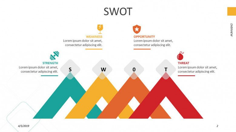 playful SWOT analysis chart in four section with text