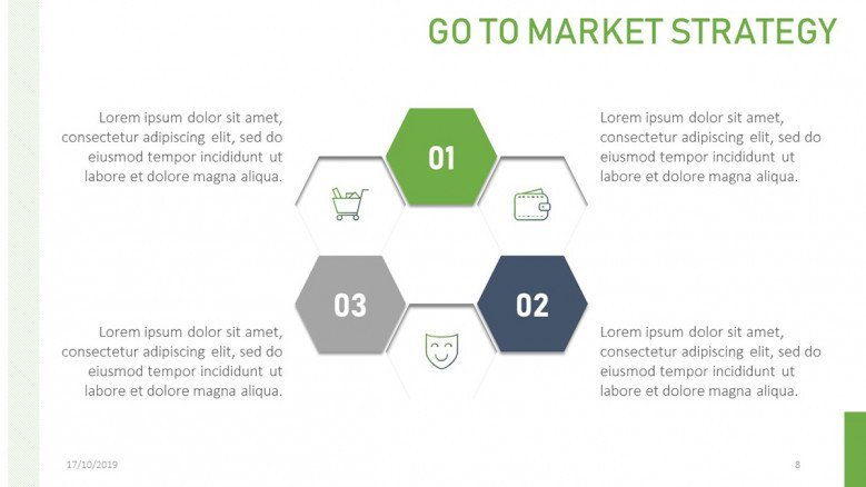 Three Stages Customer Experience Diagram for a Go To Market Presentation