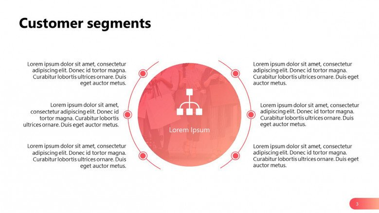 Customer segments diagram for the business model canvas