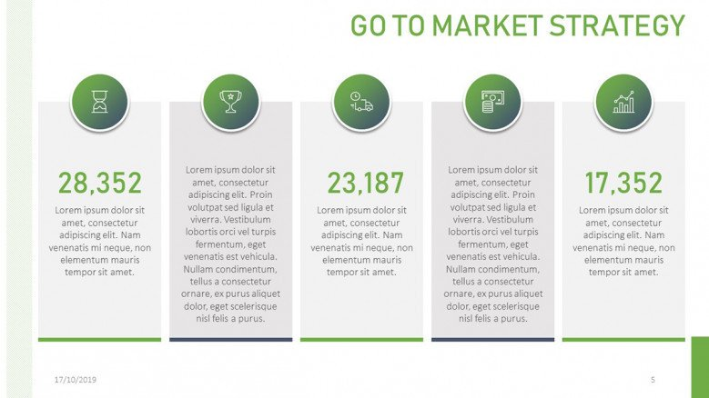 Horizontal sequence of five cards to showcase a Go To Market process
