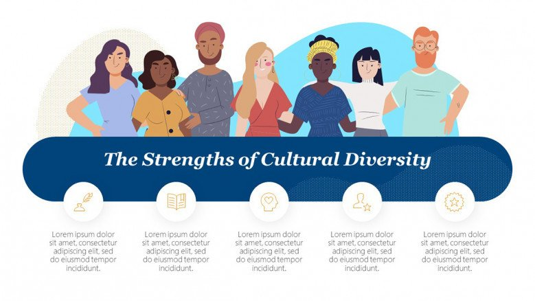 Culturally Diverse Team and its advantages for business