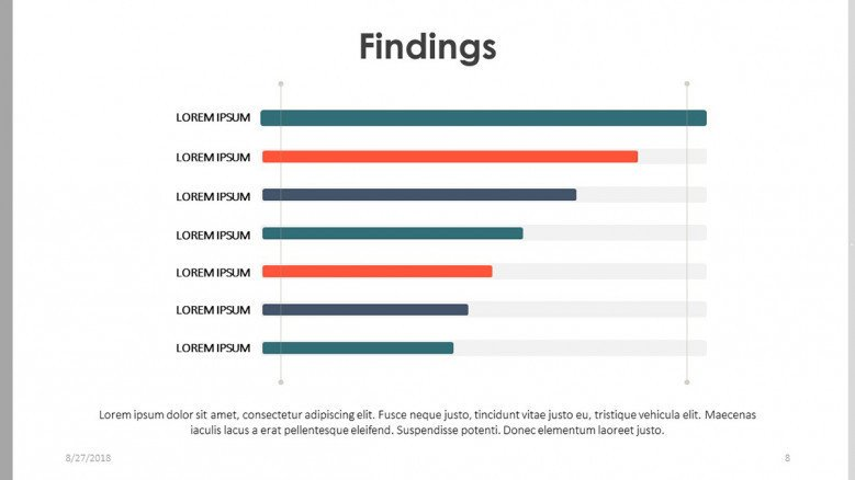 bachelor thesis findings slide in bar chart