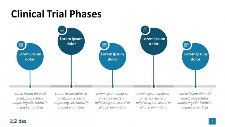 5-step Clinical Trial Phases Timeline
