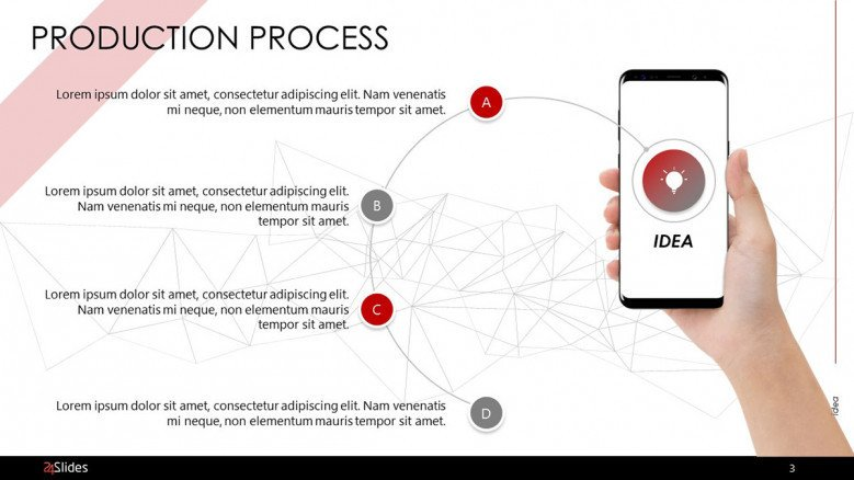 production process overview in four key steps with mobile display