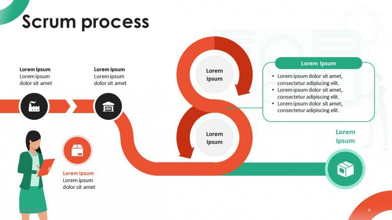 scrum process road map chart and distribution task